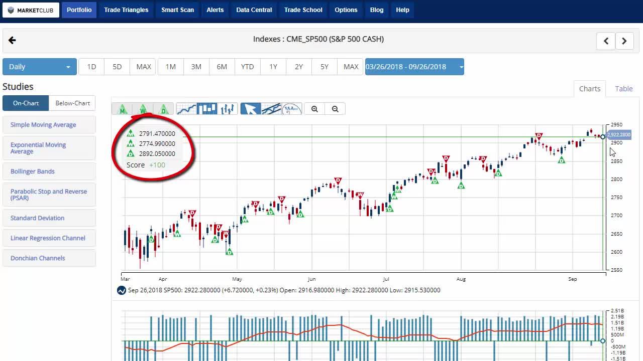 Stocks Steady Ahead of Fed Announcement.